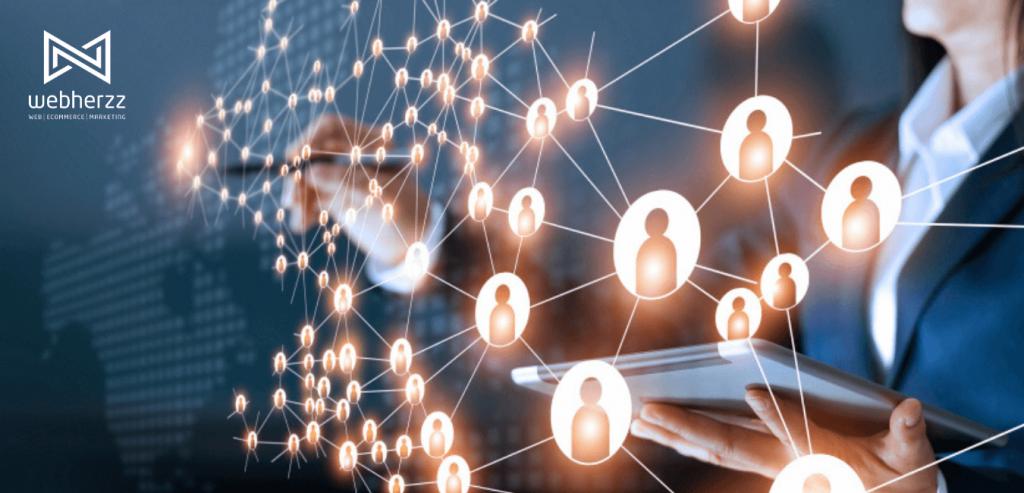 Seo strategija eCommerce web shop društvene mreže